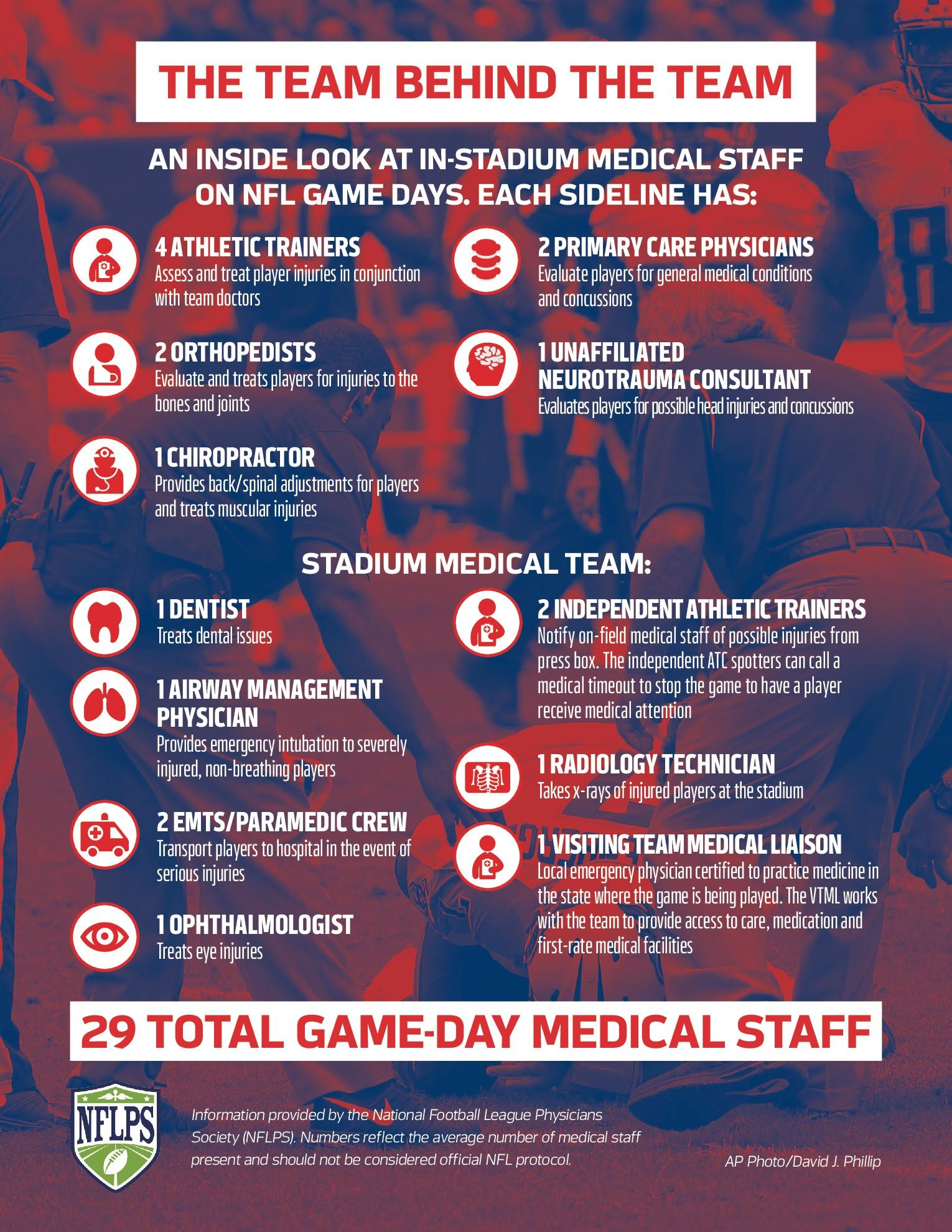 On Field Med Staff